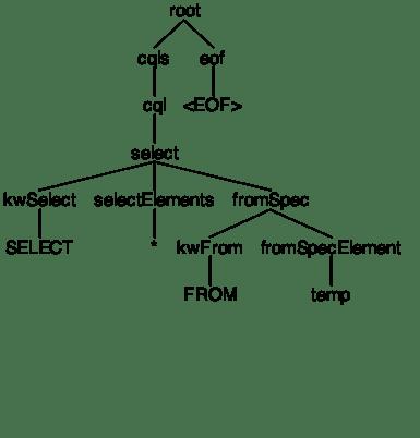 antlr4_parse_tree.png